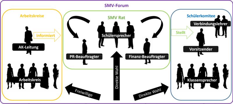 k-smv_forum