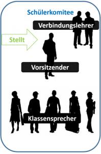 k-smv_schuelerkomitee